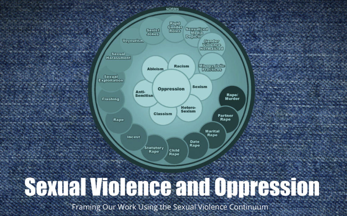 Sexual Violence and Oppression